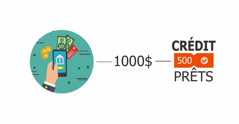 prêt personnel sans crédit